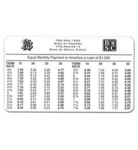 Custom Printed Mortgage Calculators